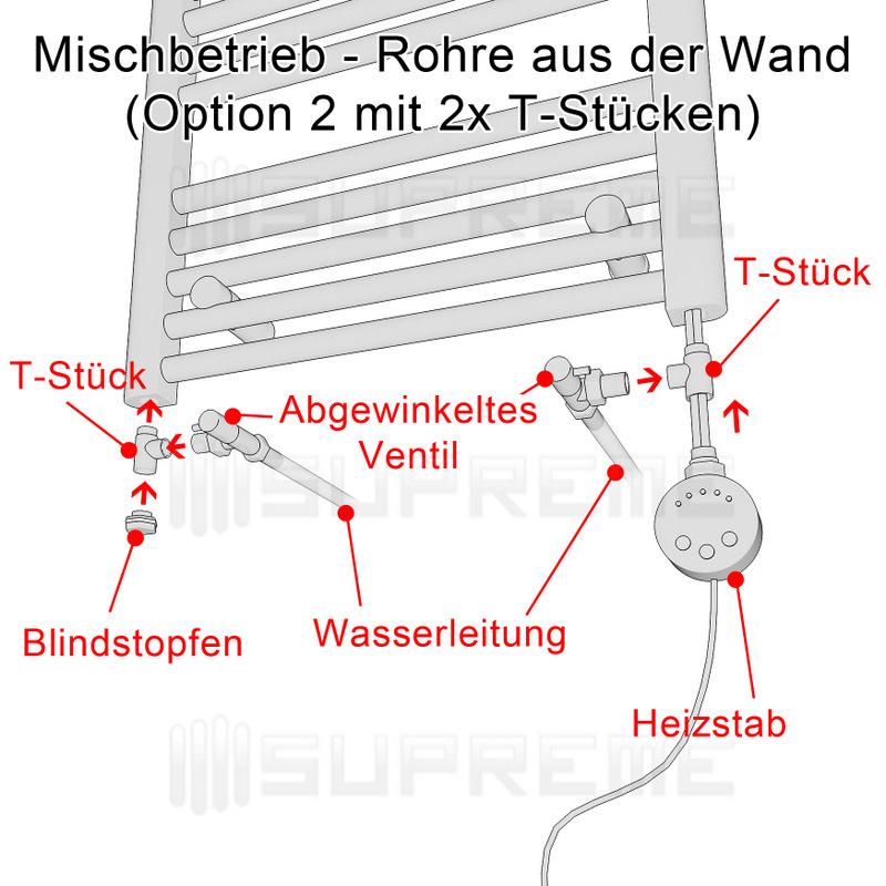www.e-badstore.de
